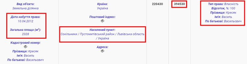 Львівський податківець Василь Кресяк: як збирати мільйони податків через власну кишеню